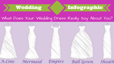 Wedding Dress Infographic: What Does Your Wedding Dress Say About You?